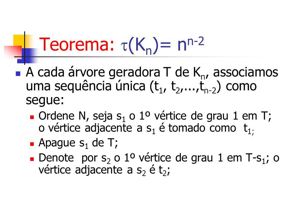 Teorema: (Kn)= nn-2 A cada árvore geradora T de Kn, associamos uma sequência única (t1, t2,...,tn-2) como segue: