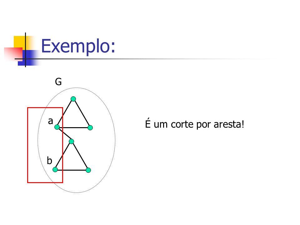 Exemplo: G a É um corte por aresta! b