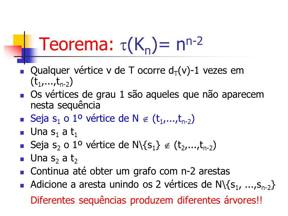 Teorema: (Kn)= nn-2 Qualquer vértice v de T ocorre dT(v)-1 vezes em (t1,...,tn-2)