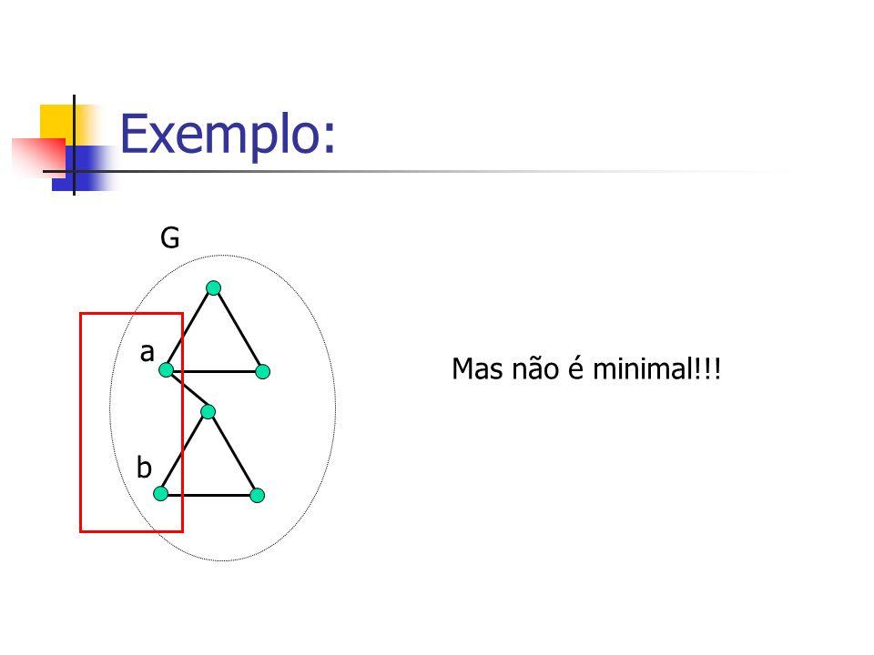 Exemplo: G a Mas não é minimal!!! b