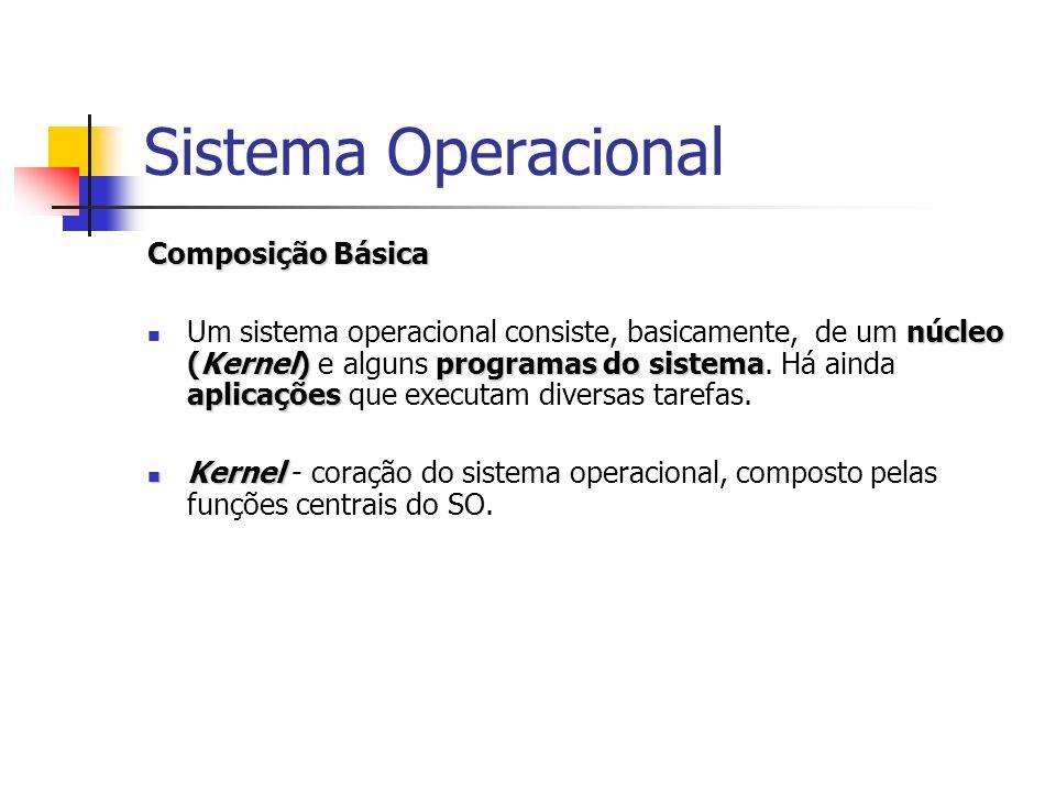 Sistema Operacional Composição Básica