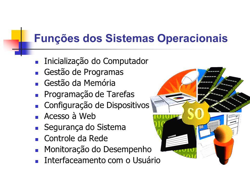 Funções dos Sistemas Operacionais