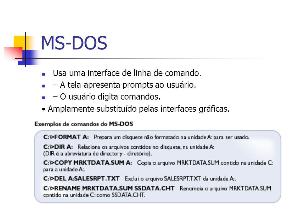 MS-DOS Usa uma interface de linha de comando.
