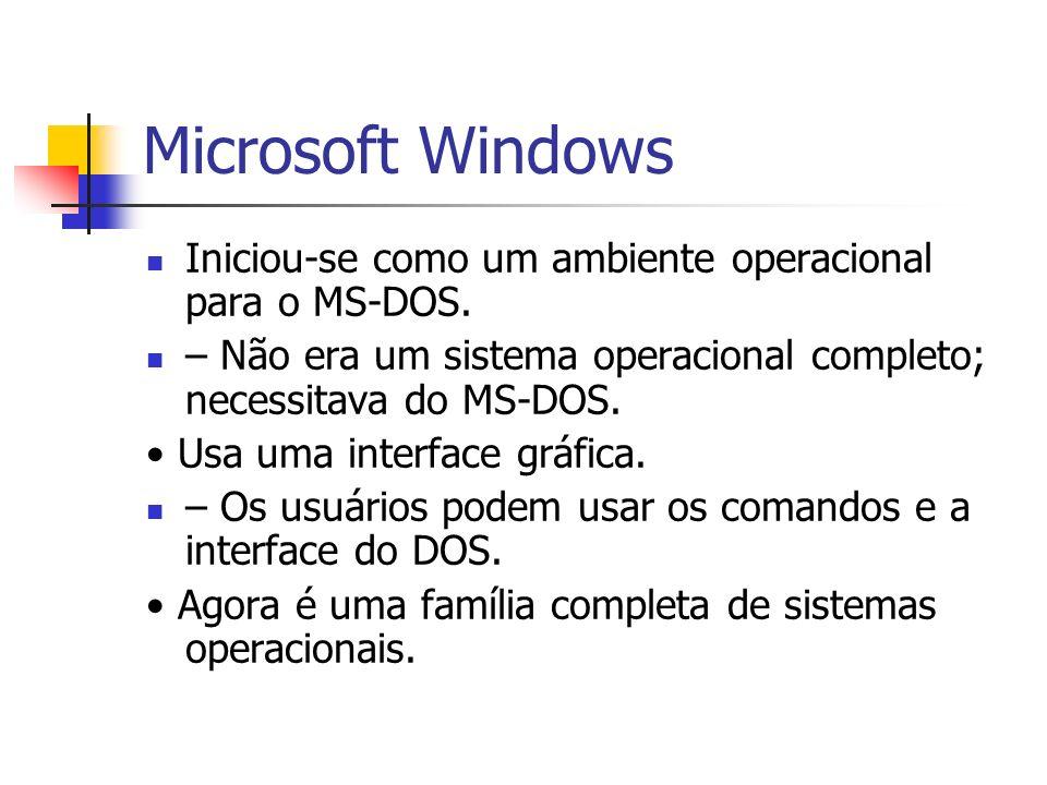 Microsoft WindowsIniciou-se como um ambiente operacional para o MS-DOS. – Não era um sistema operacional completo; necessitava do MS-DOS.