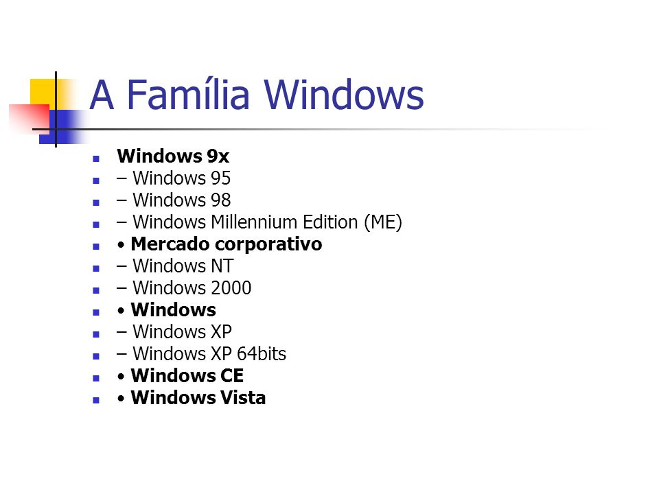 A Família Windows Windows 9x – Windows 95 – Windows 98