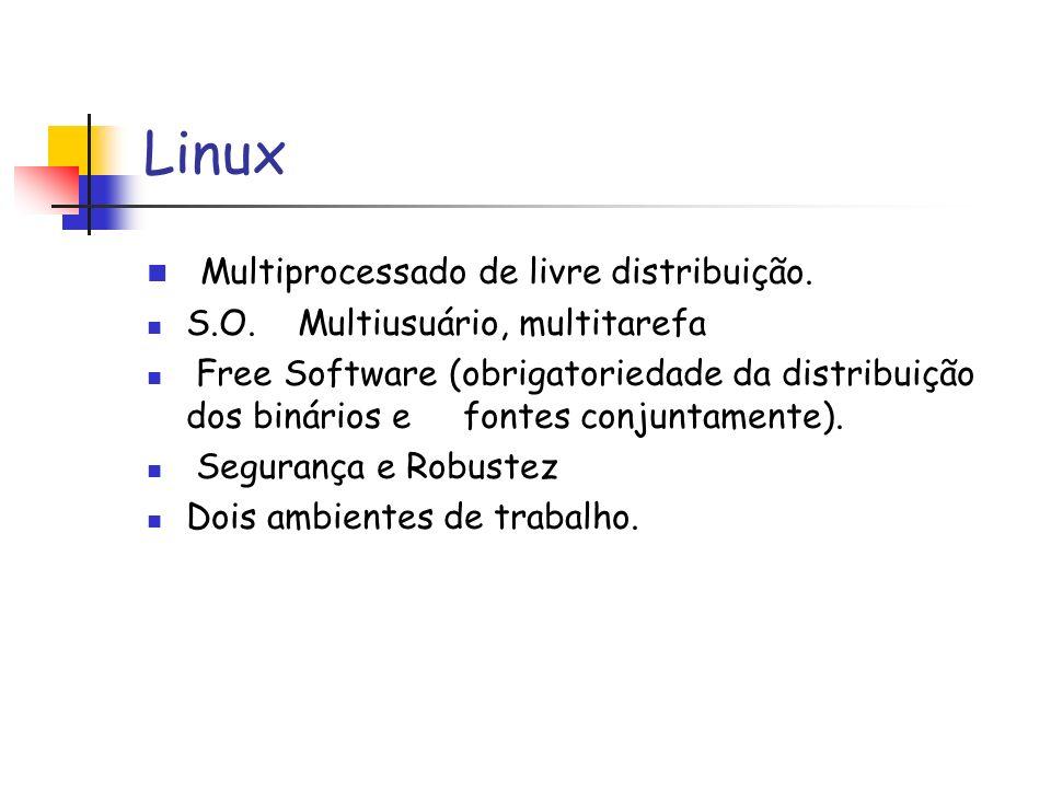Linux Multiprocessado de livre distribuição.
