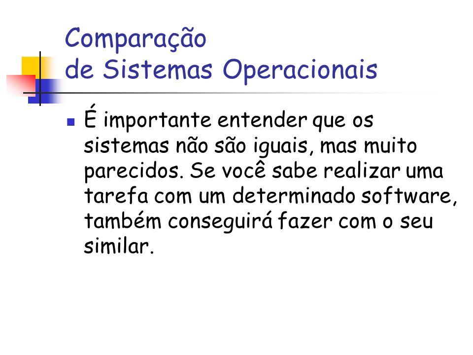 Comparação de Sistemas Operacionais