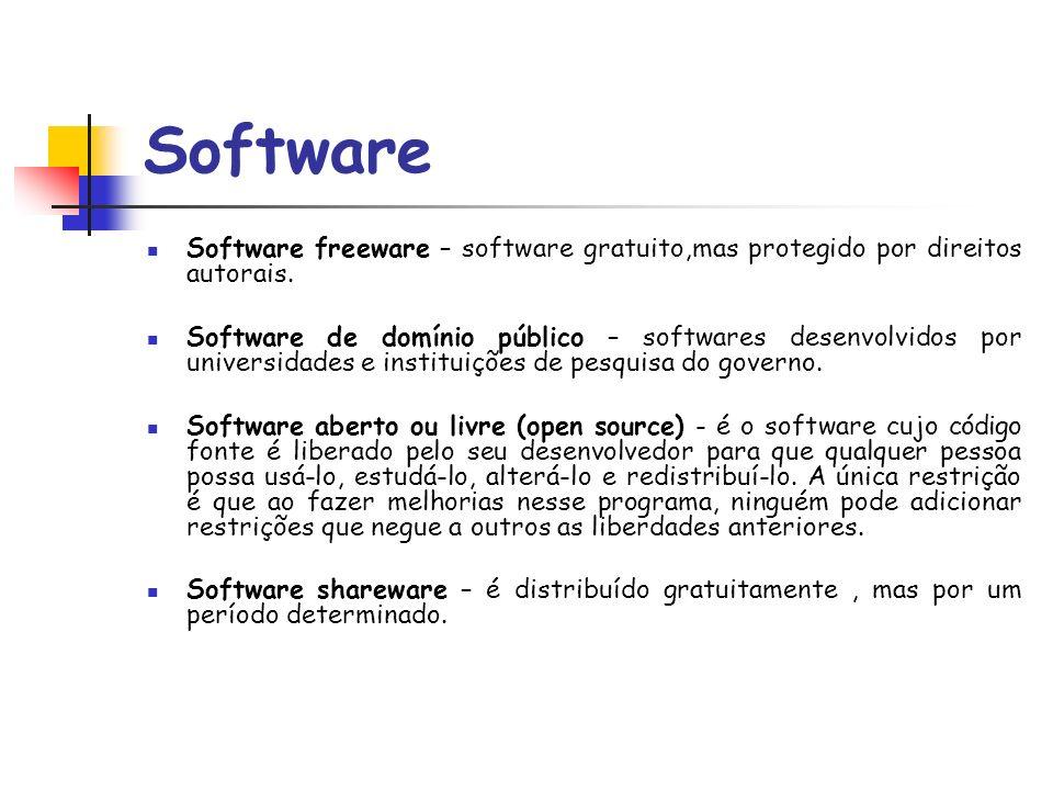 SoftwareSoftware freeware – software gratuito,mas protegido por direitos autorais.