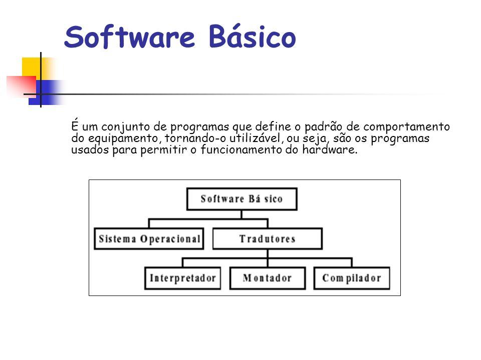 Software Básico