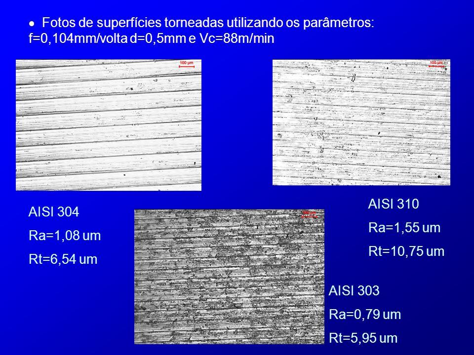  Fotos de superfícies torneadas utilizando os parâmetros: f=0,104mm/volta d=0,5mm e Vc=88m/min