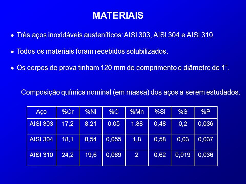 Composição química nominal (em massa) dos aços a serem estudados.
