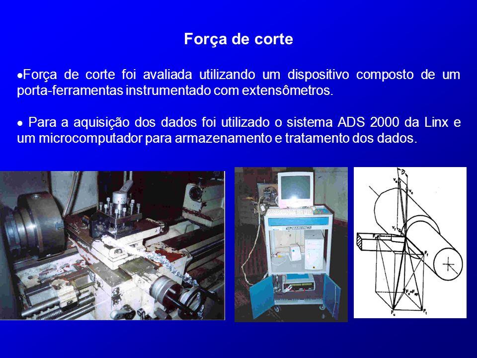 Força de corte Força de corte foi avaliada utilizando um dispositivo composto de um porta-ferramentas instrumentado com extensômetros.