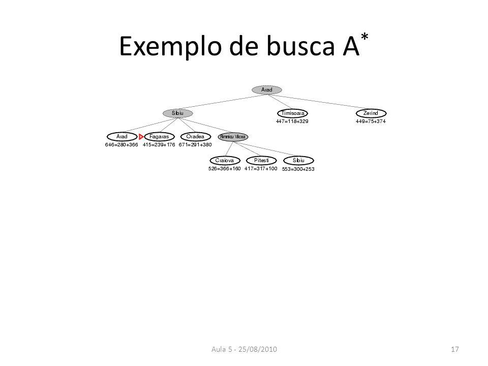 Exemplo de busca A* Aula 5 - 25/08/2010