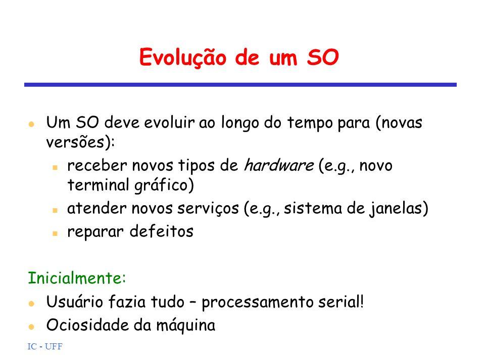 Evolução de um SO Um SO deve evoluir ao longo do tempo para (novas versões): receber novos tipos de hardware (e.g., novo terminal gráfico)