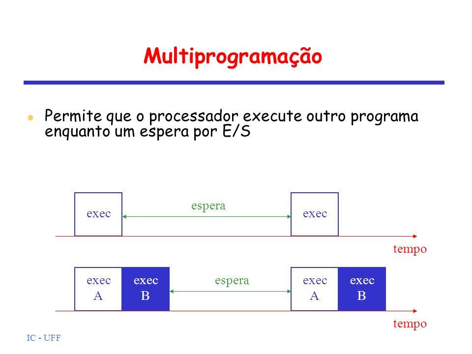 Multiprogramação Permite que o processador execute outro programa enquanto um espera por E/S. tempo.