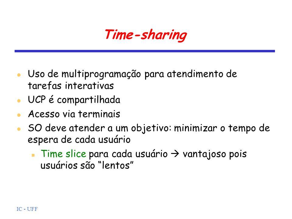 Time-sharingUso de multiprogramação para atendimento de tarefas interativas. UCP é compartilhada. Acesso via terminais.