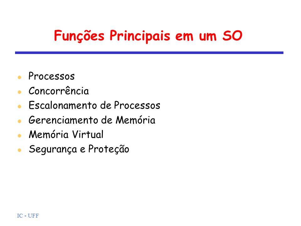 Funções Principais em um SO