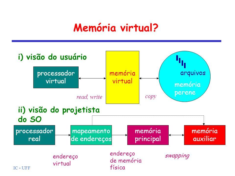 Memória virtual i) visão do usuário ii) visão do projetista do SO