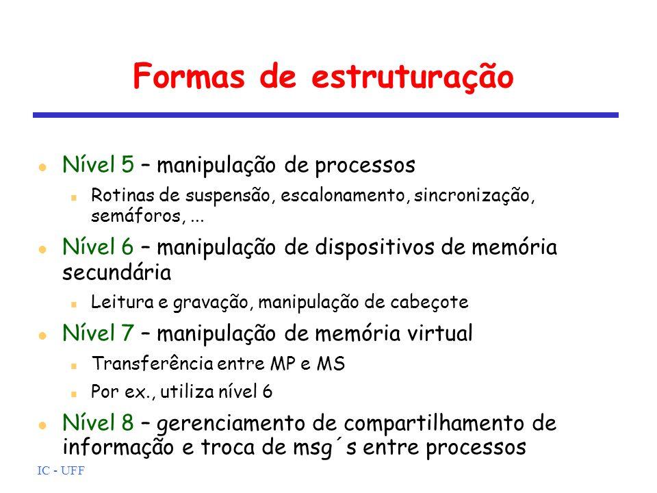 Formas de estruturação