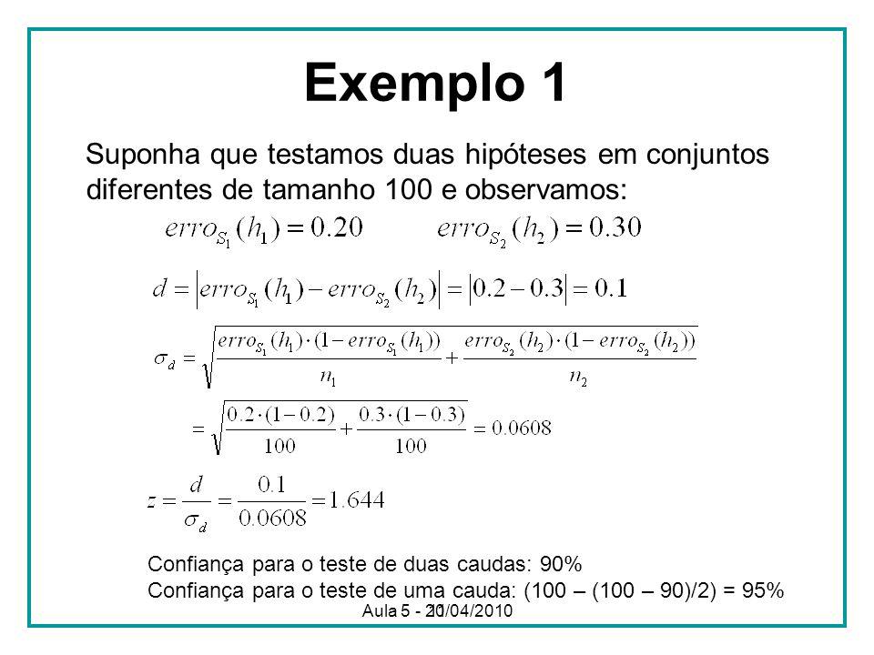 Exemplo 1 Suponha que testamos duas hipóteses em conjuntos diferentes de tamanho 100 e observamos: Confiança para o teste de duas caudas: 90%
