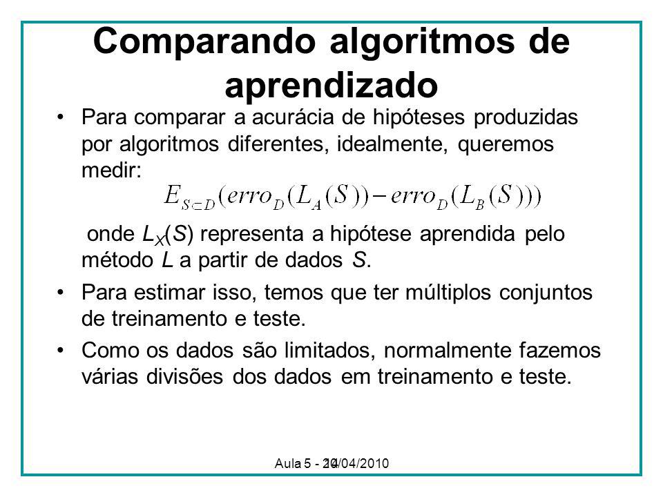 Comparando algoritmos de aprendizado