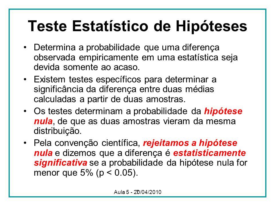 Teste Estatístico de Hipóteses