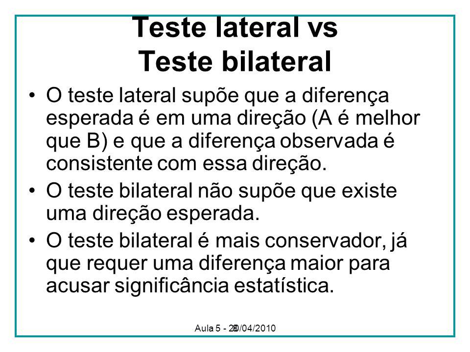 Teste lateral vs Teste bilateral