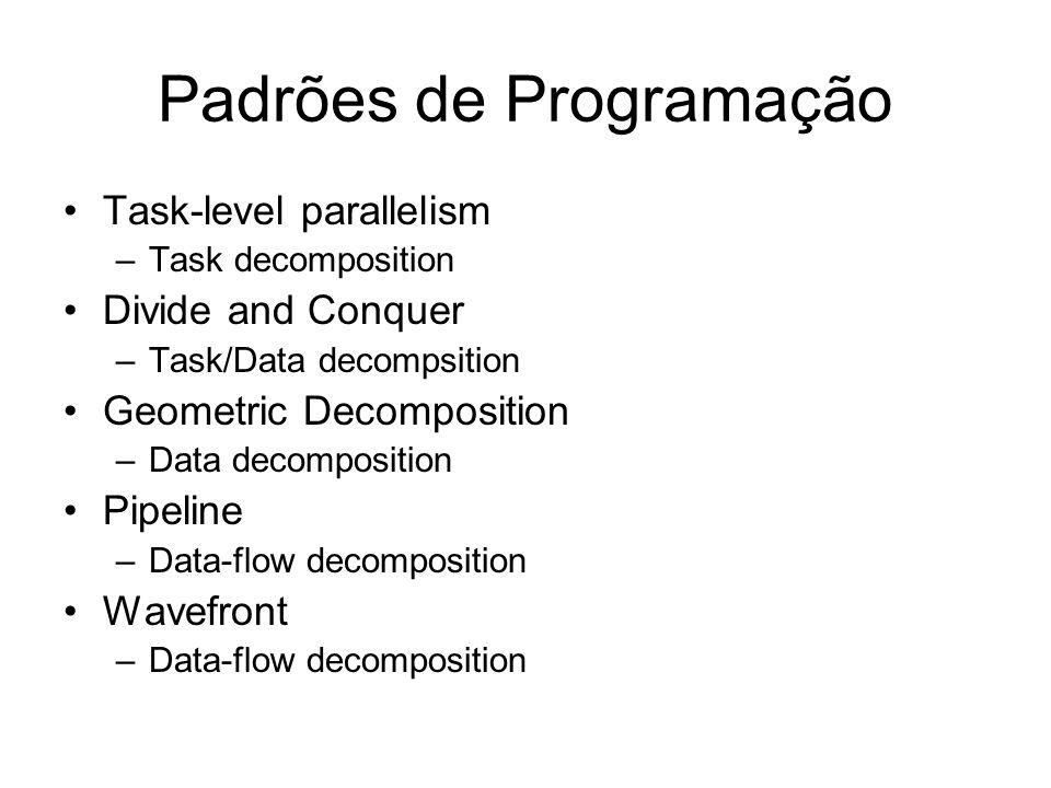 Padrões de Programação