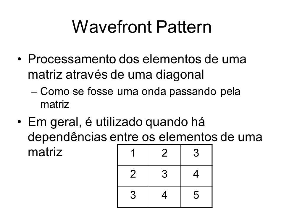 Wavefront PatternProcessamento dos elementos de uma matriz através de uma diagonal. Como se fosse uma onda passando pela matriz.