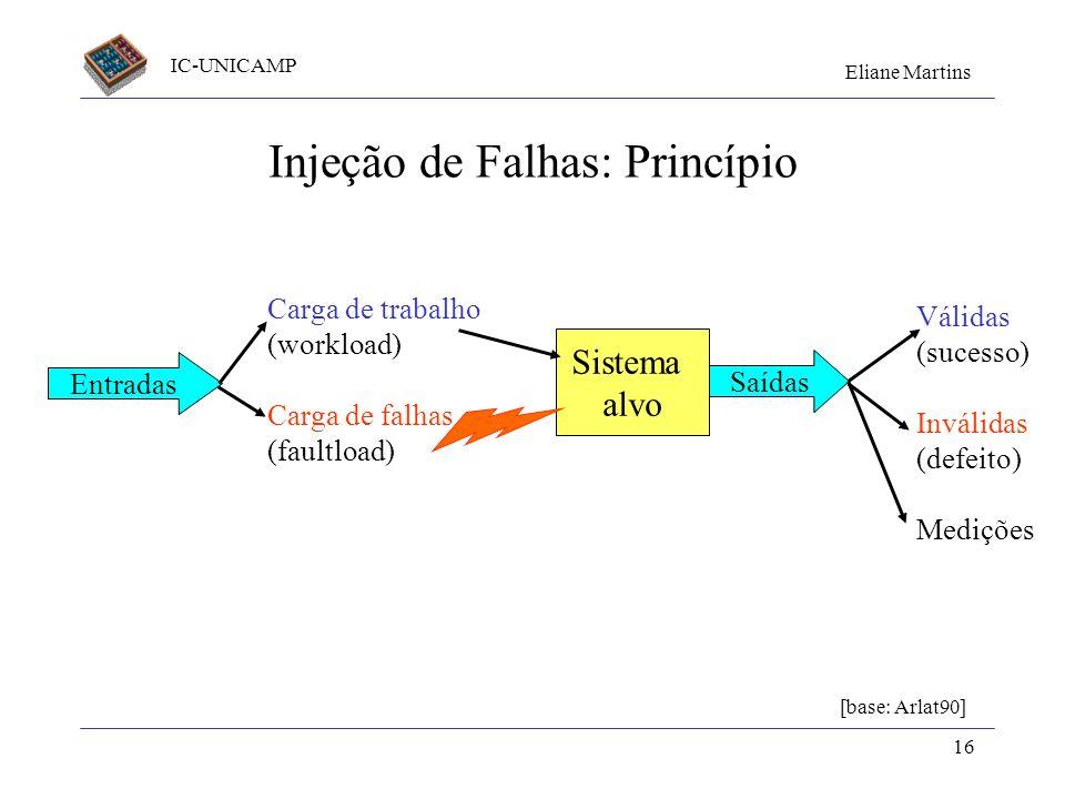 Injeção de Falhas: Princípio