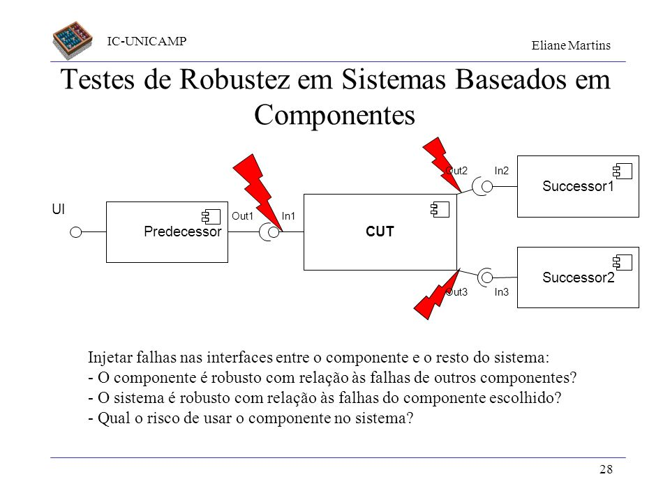 Testes de Robustez em Sistemas Baseados em Componentes