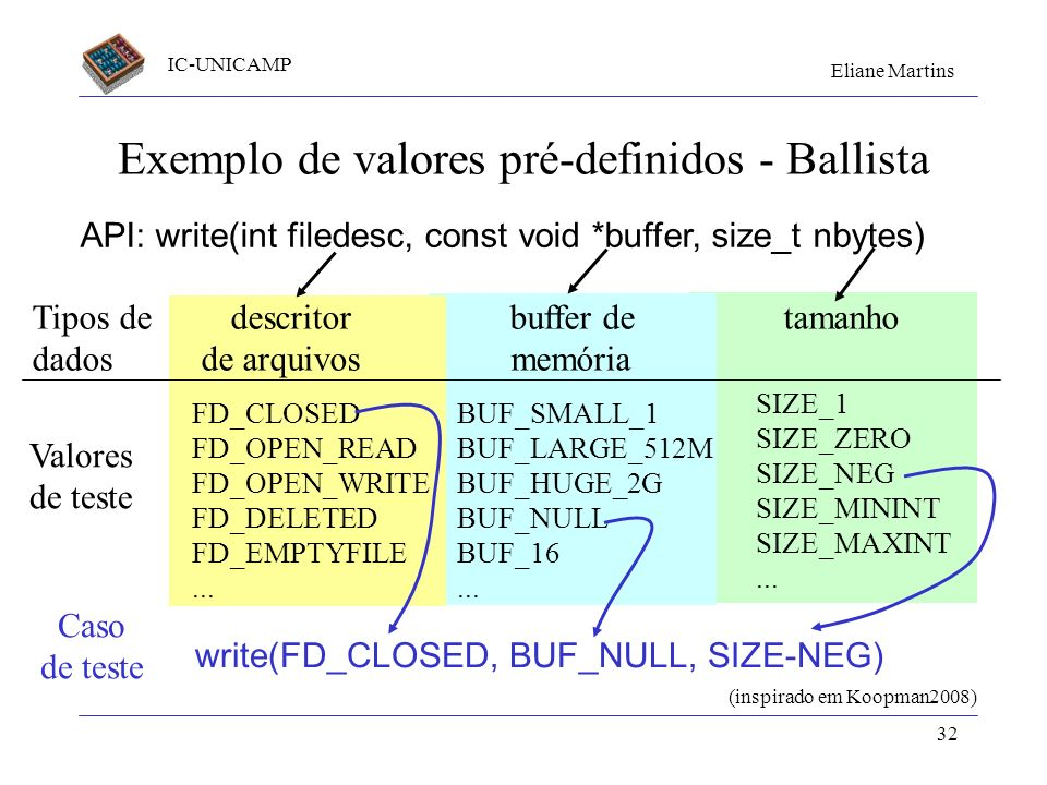 Exemplo de valores pré-definidos - Ballista