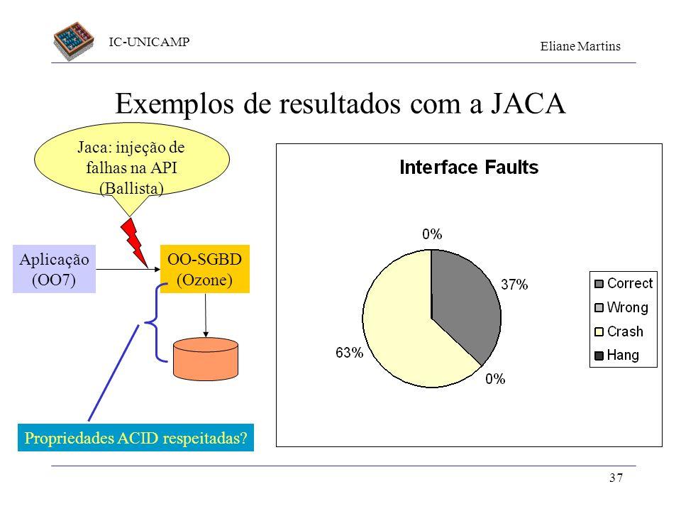 Exemplos de resultados com a JACA
