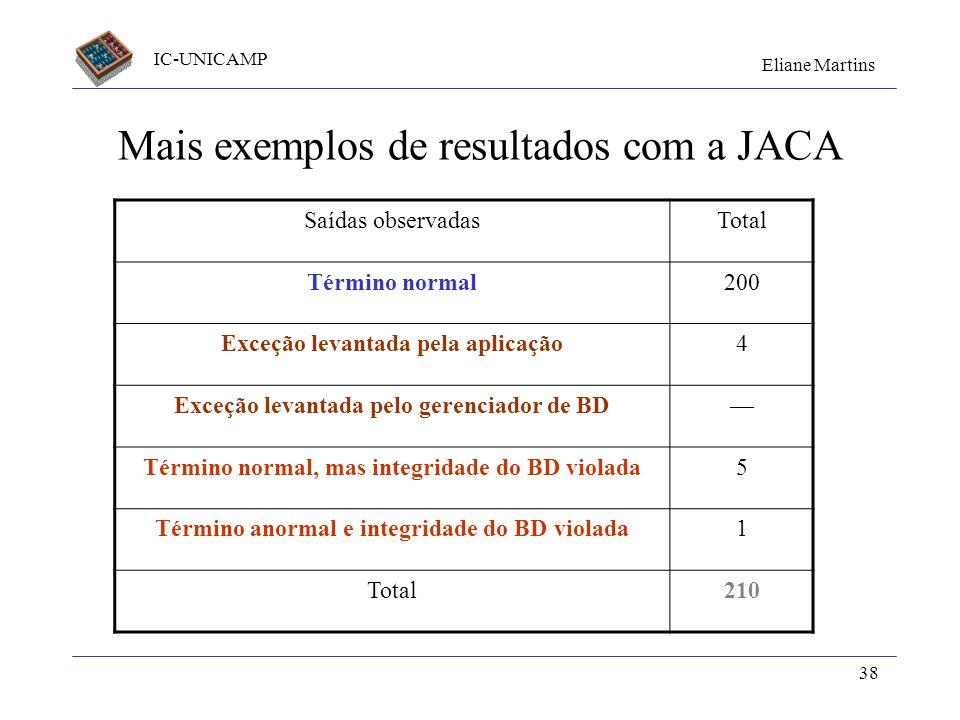 Mais exemplos de resultados com a JACA