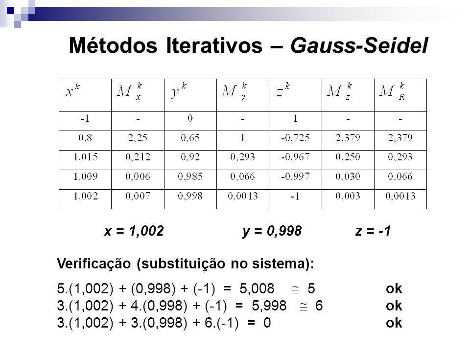 Métodos Iterativos – Gauss-Seidel