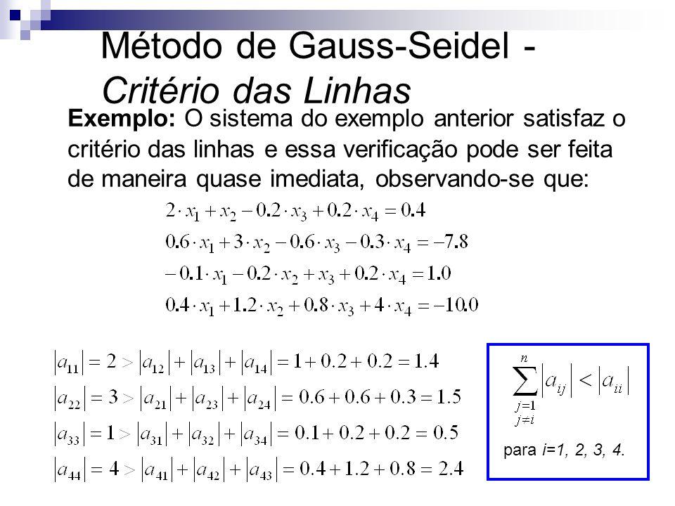 Método de Gauss-Seidel - Critério das Linhas
