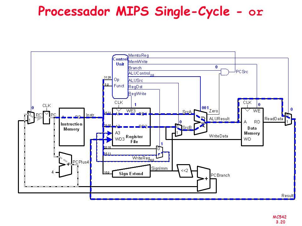 Processador MIPS Single-Cycle - or