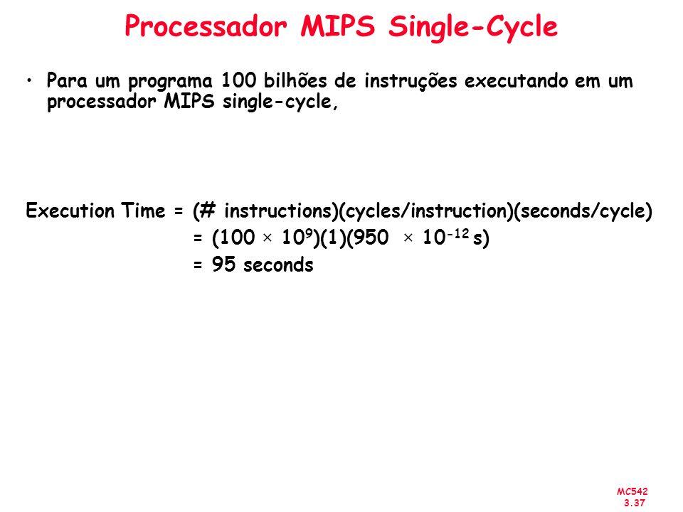 Processador MIPS Single-Cycle