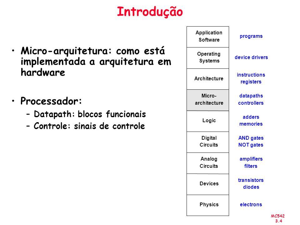 IntroduçãoPhysics. Devices. Analog. Circuits. Digital. Logic. Micro- architecture. Architecture. Operating.
