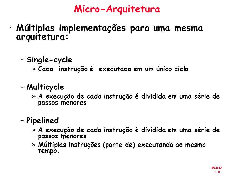 Micro-Arquitetura Múltiplas implementações para uma mesma arquitetura: