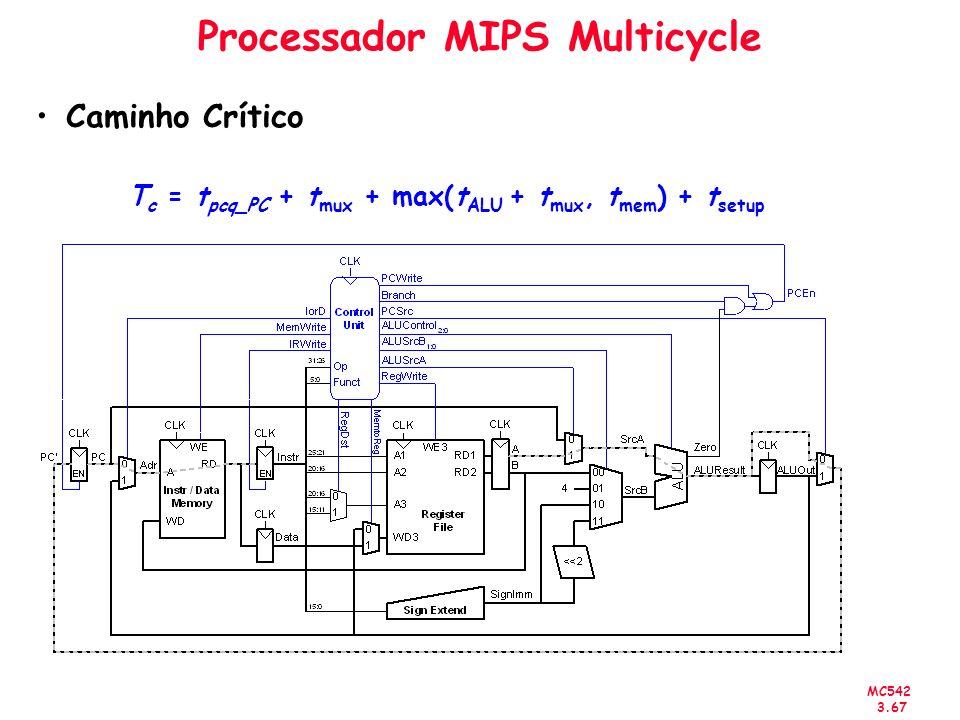 Processador MIPS Multicycle