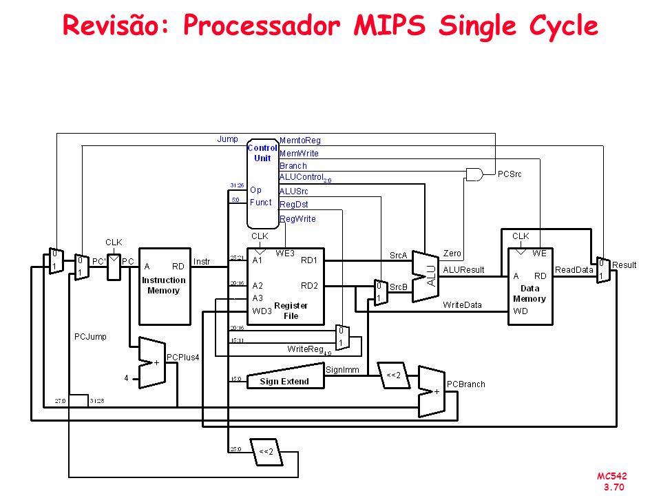 Revisão: Processador MIPS Single Cycle