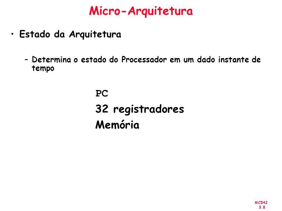 Micro-Arquitetura PC 32 registradores Memória Estado da Arquitetura