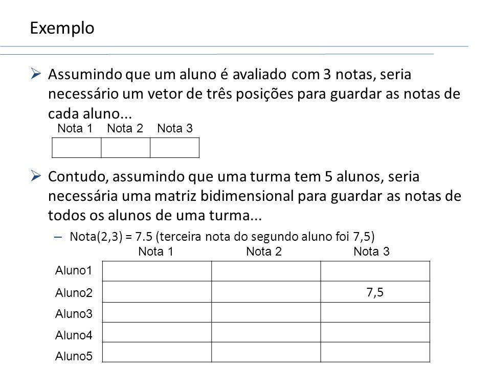 Exemplo Assumindo que um aluno é avaliado com 3 notas, seria necessário um vetor de três posições para guardar as notas de cada aluno...