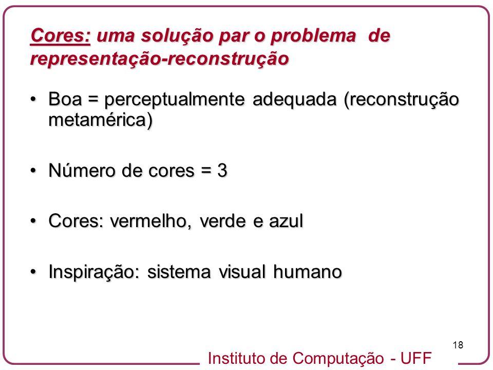 Cores: uma solução par o problema de representação-reconstrução