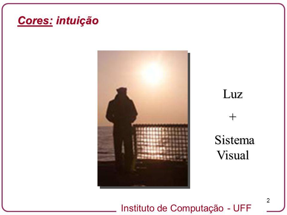 Cores: intuição Luz + Sistema Visual