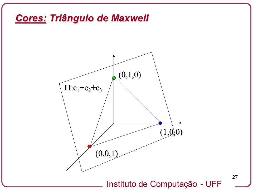 Cores: Triângulo de Maxwell