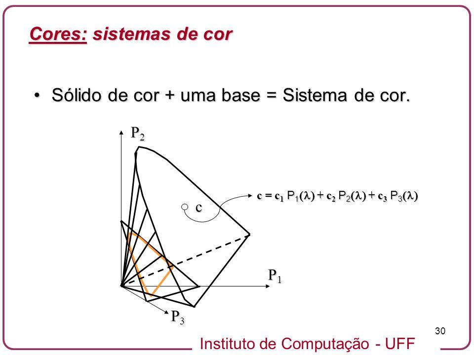 Sólido de cor + uma base = Sistema de cor.