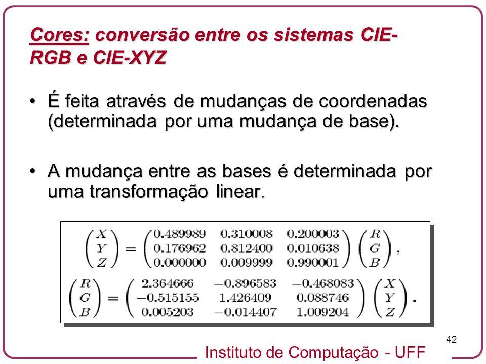 Cores: conversão entre os sistemas CIE-RGB e CIE-XYZ