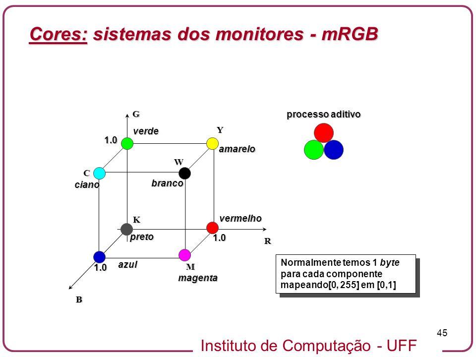 Cores: sistemas dos monitores - mRGB